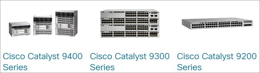 Cisco Catalyst